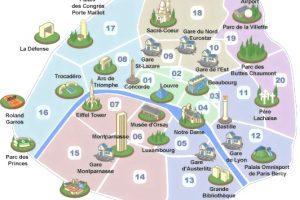 Интересная информация о районах Парижа